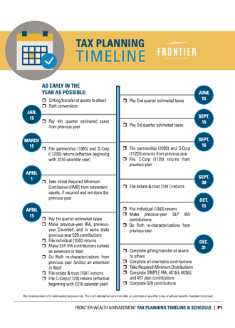 Tax Planning Timeline